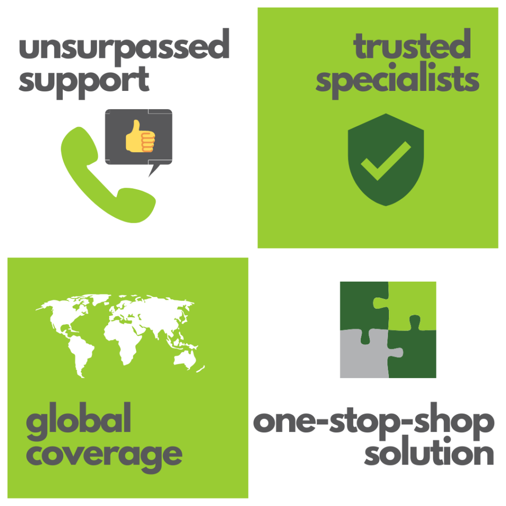 Four squares showing the four main benefits of TeleForwarding for toll free numbers and local virtual phone numbers: unsurpassed support, trusted specialists, global coverage, and a one-stop-shop solution for all your telecoms needs.